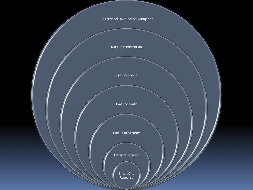 Fortinet Security Fabric Bangun Fondasi Keamanan Intent-Based Network